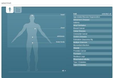 deCODEMe의 유전자 프로필 서비스