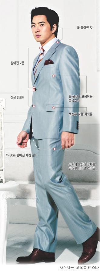 2008 봄 남성복 유행 경향… 미니스커트처럼 '짧아지고' 광택나는 소재로 '밝아지고'