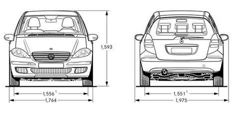 3sun 블로그 :: 벤츠 A 클래스 (Benz A-Class)