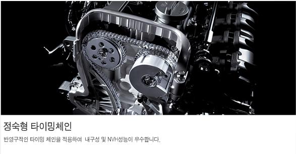 국산 자동차 이것저것 :: 현대자동차 감마 (γ) 엔진 제원, 특성 Hyundai